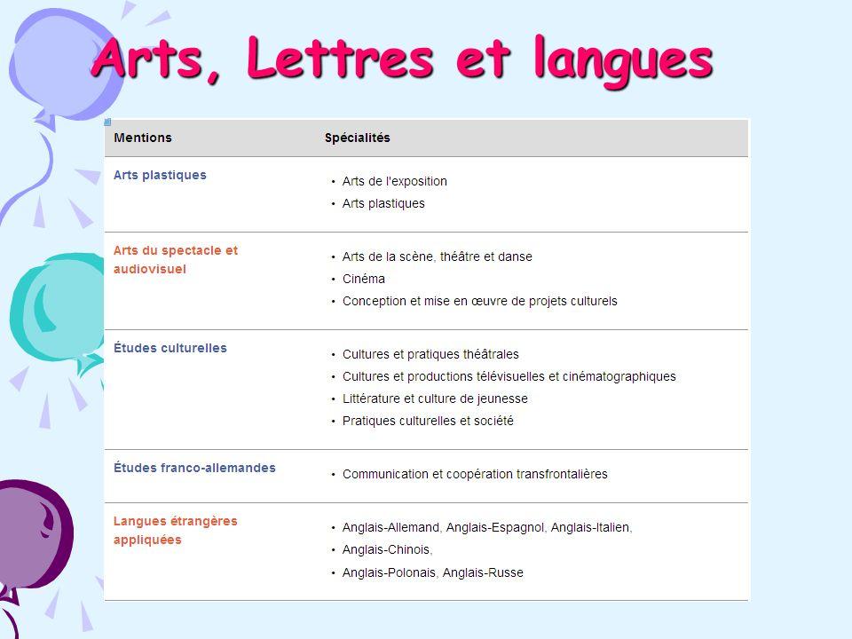 Arts, Lettres et langues