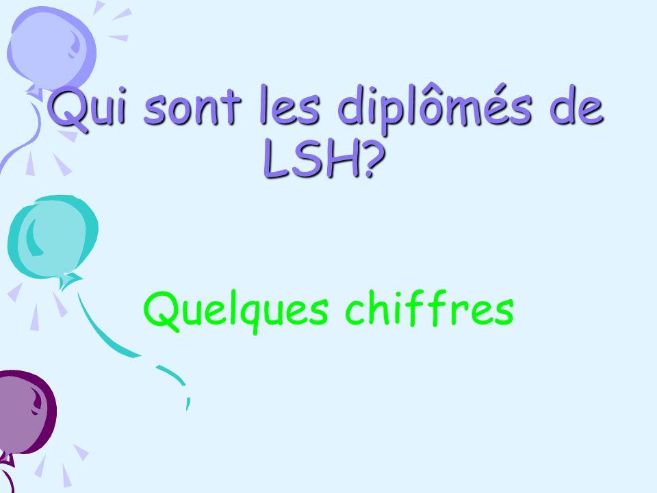Lettres et Sciences humaines Les IEP