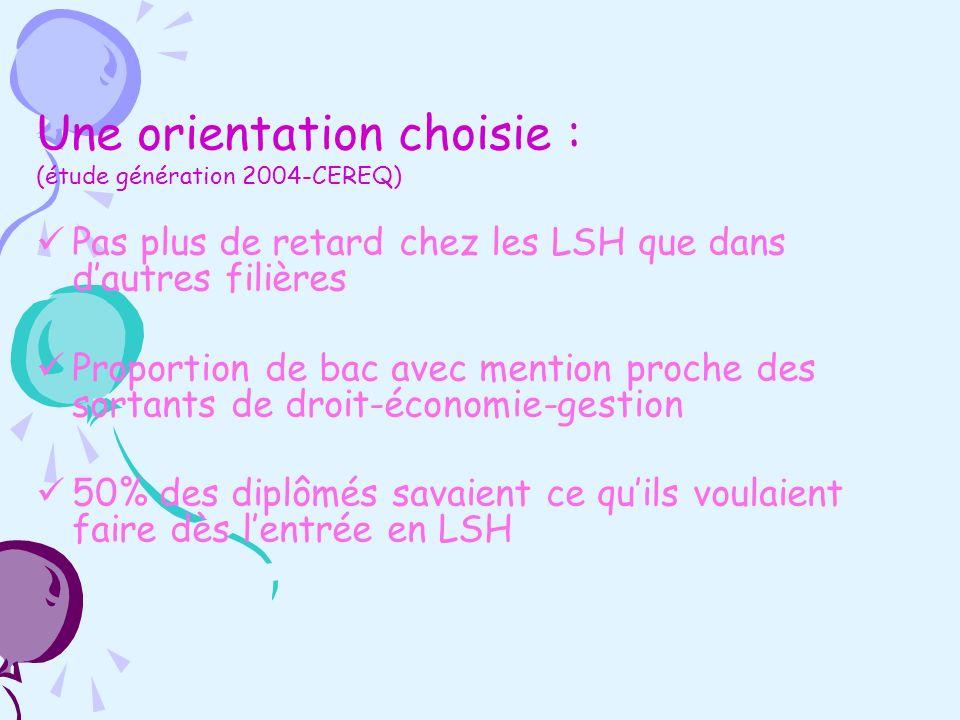 Linsertion des LSH- Génération 2004 Emploi dans le secteur public : 2/3