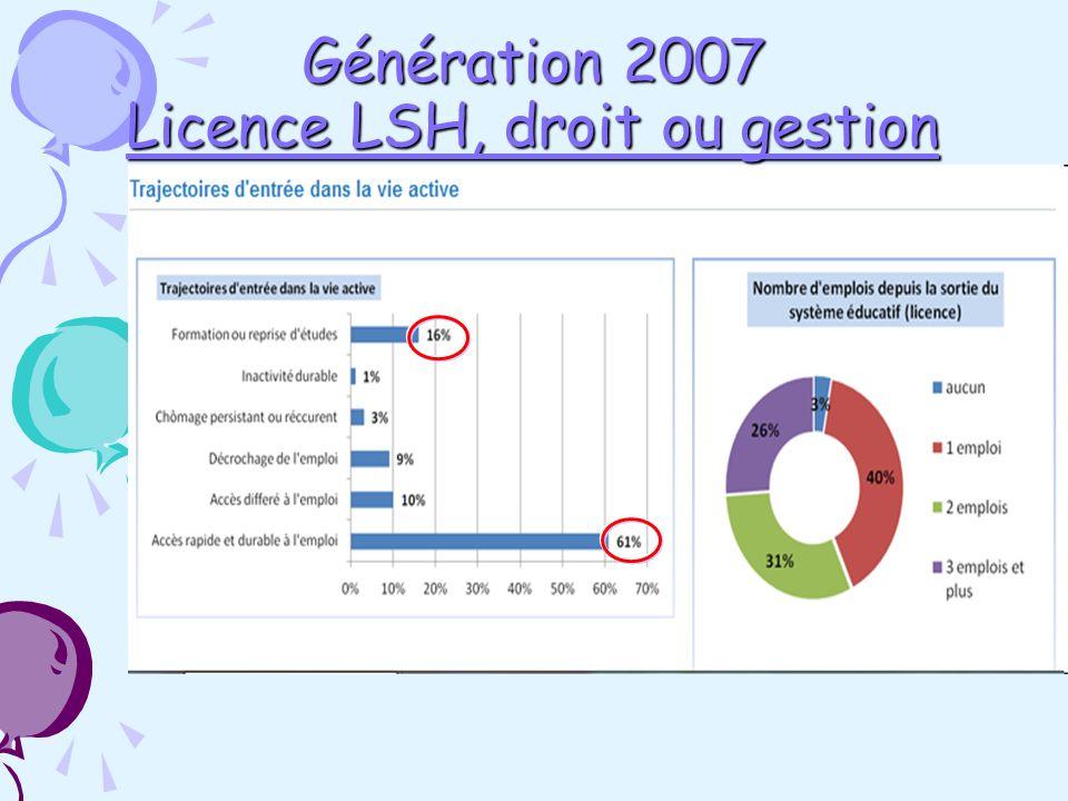Génération 2007 Licence LSH, droit ou gestion