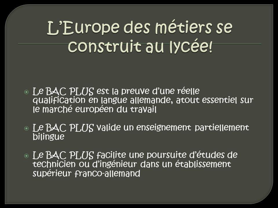 Le BAC PLUS est la preuve dune réelle qualification en langue allemande, atout essentiel sur le marché européen du travail Le BAC PLUS valide un ensei