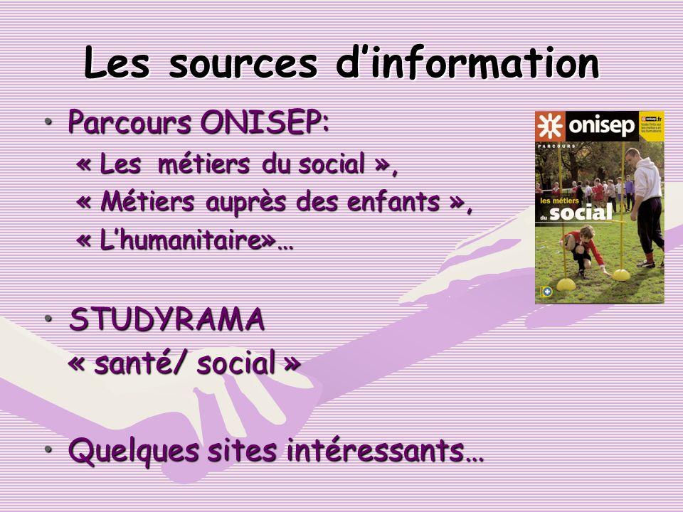 Les sources dinformation Parcours ONISEP:Parcours ONISEP: « Les métiers du social », « Métiers auprès des enfants », « Lhumanitaire»… STUDYRAMASTUDYRA
