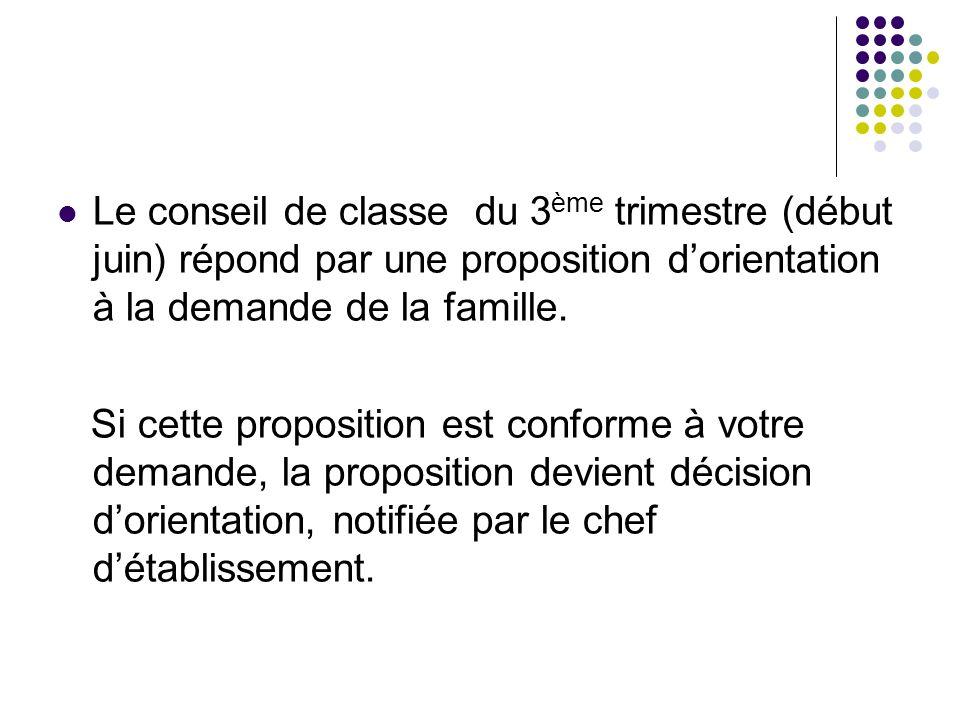 Le conseil de classe du 3 ème trimestre (début juin) répond par une proposition dorientation à la demande de la famille.