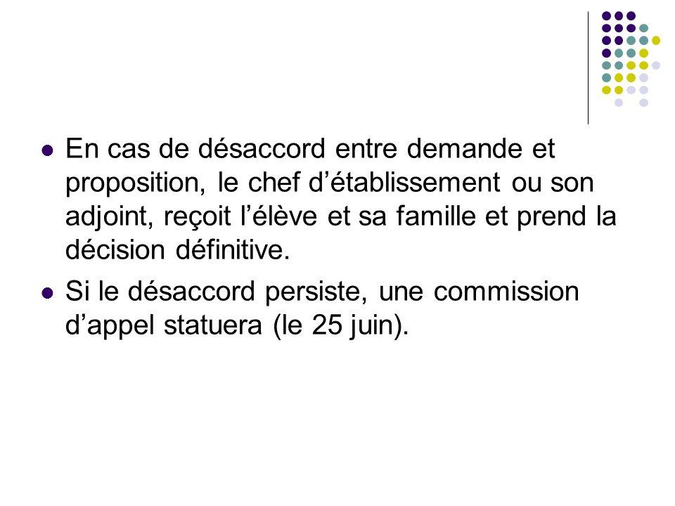 En cas de désaccord entre demande et proposition, le chef détablissement ou son adjoint, reçoit lélève et sa famille et prend la décision définitive.