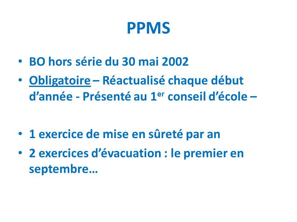 PPMS BO hors série du 30 mai 2002 Obligatoire – Réactualisé chaque début dannée - Présenté au 1 er conseil décole – 1 exercice de mise en sûreté par a