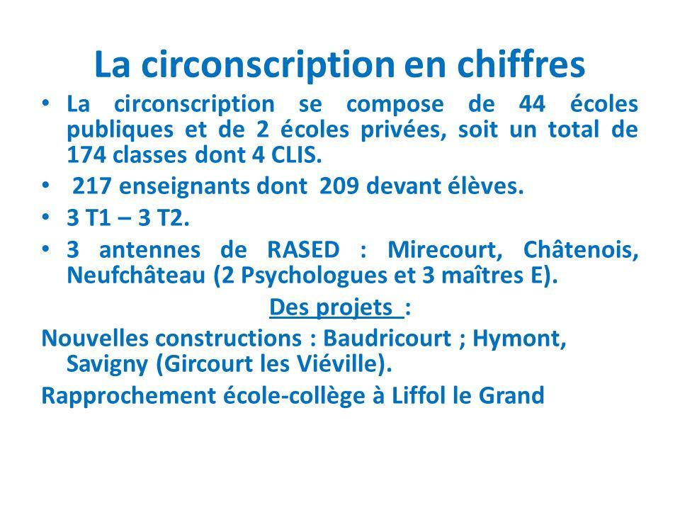 La circonscription en chiffres La circonscription se compose de 44 écoles publiques et de 2 écoles privées, soit un total de 174 classes dont 4 CLIS.