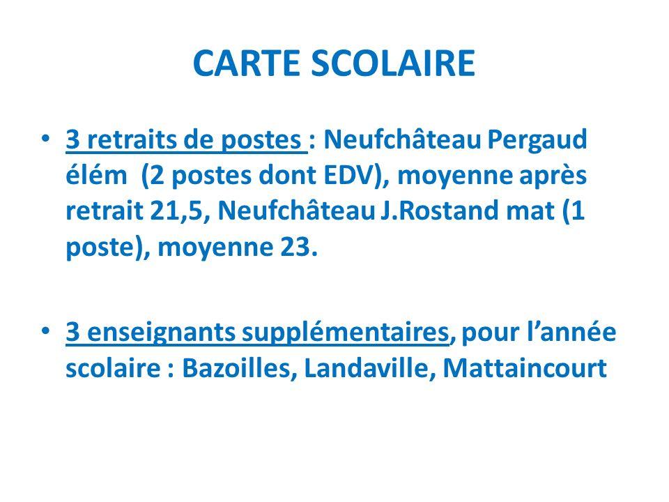 CARTE SCOLAIRE 3 retraits de postes : Neufchâteau Pergaud élém (2 postes dont EDV), moyenne après retrait 21,5, Neufchâteau J.Rostand mat (1 poste), m