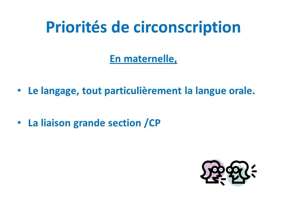 Priorités de circonscription En maternelle, Le langage, tout particulièrement la langue orale. La liaison grande section /CP