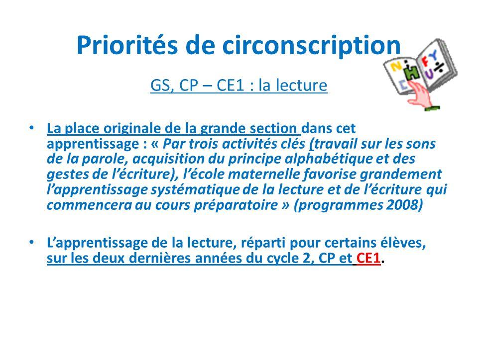 Priorités de circonscription GS, CP – CE1 : la lecture La place originale de la grande section dans cet apprentissage : « Par trois activités clés (tr