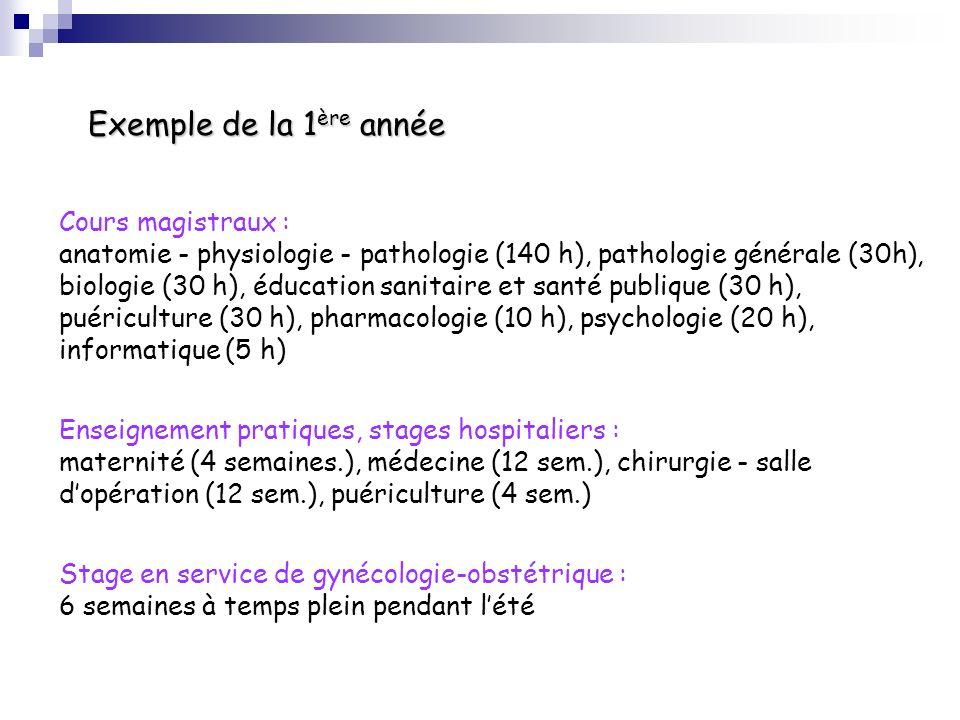 Exemple de la 1 ère année Cours magistraux : anatomie - physiologie - pathologie (140 h), pathologie générale (30h), biologie (30 h), éducation sanita