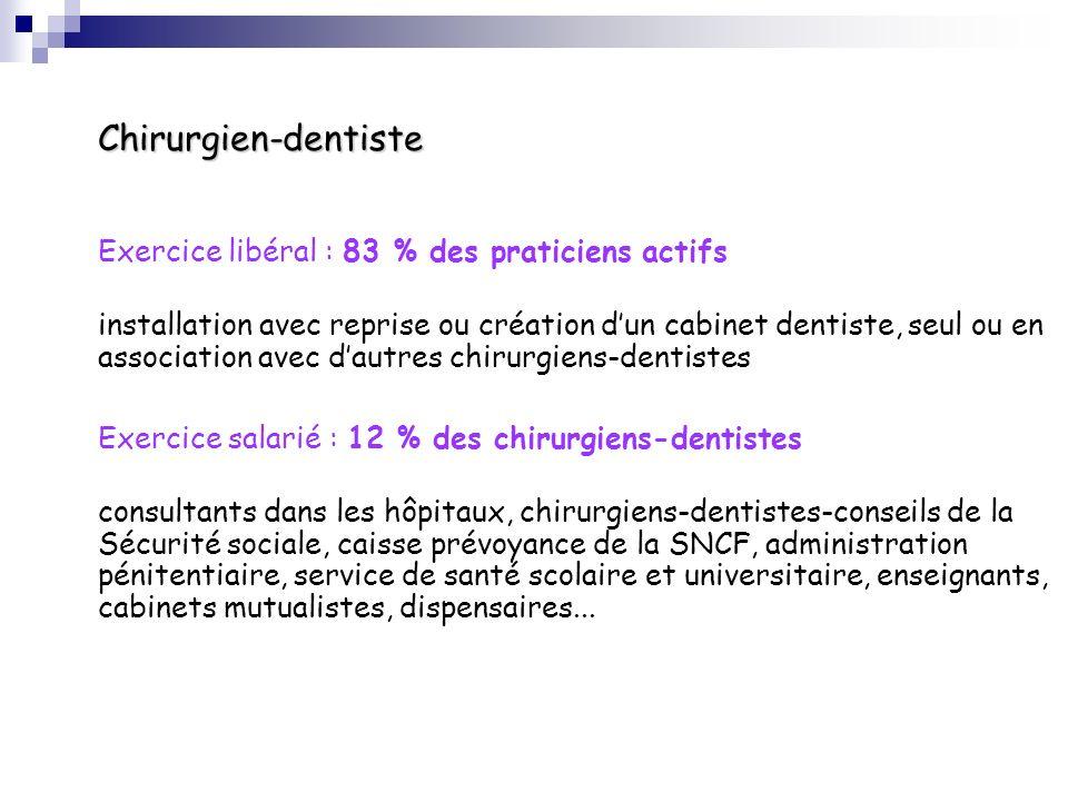 Chirurgien-dentiste Exercice libéral : 83 % des praticiens actifs installation avec reprise ou création dun cabinet dentiste, seul ou en association a