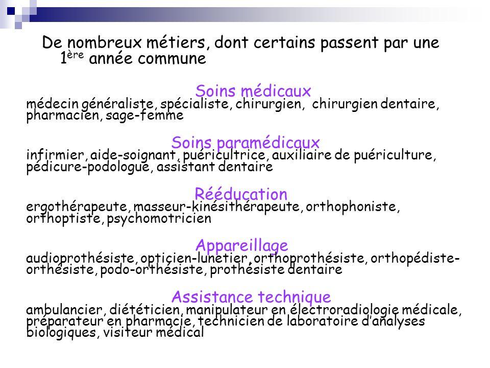Soins médicaux médecin généraliste, spécialiste, chirurgien, chirurgien dentaire, pharmacien, sage-femme Soins paramédicaux infirmier, aide-soignant,