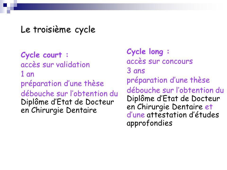 Le troisième cycle Cycle long : accès sur concours 3 ans préparation dune thèse débouche sur lobtention du Diplôme dEtat de Docteur en Chirurgie Denta