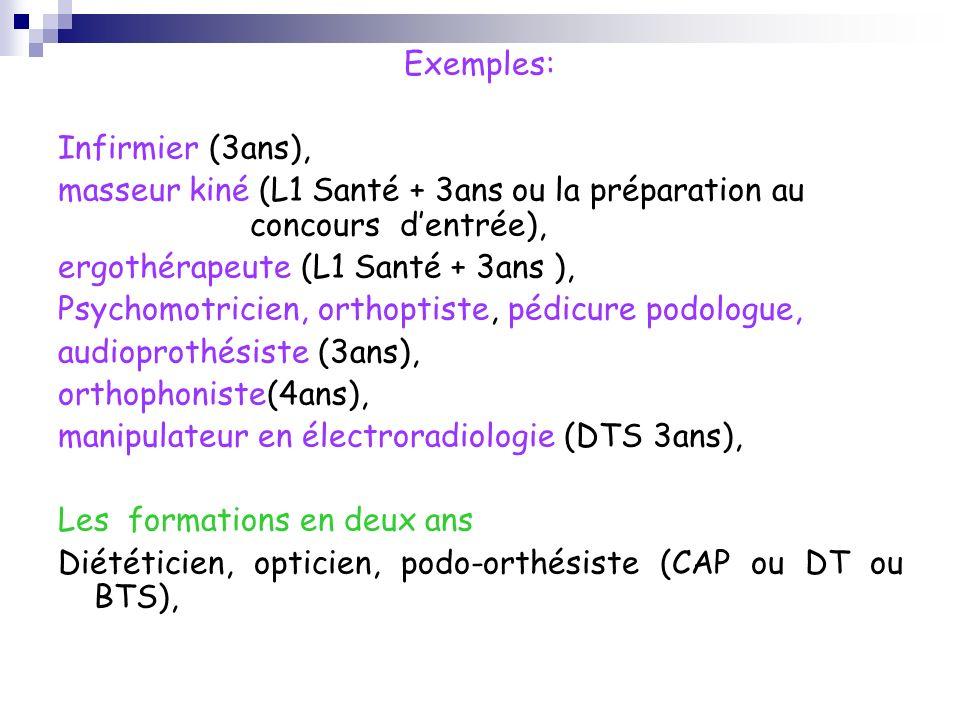 Exemples: Infirmier (3ans), masseur kiné (L1 Santé + 3ans ou la préparation au concours dentrée), ergothérapeute (L1 Santé + 3ans ), Psychomotricien,