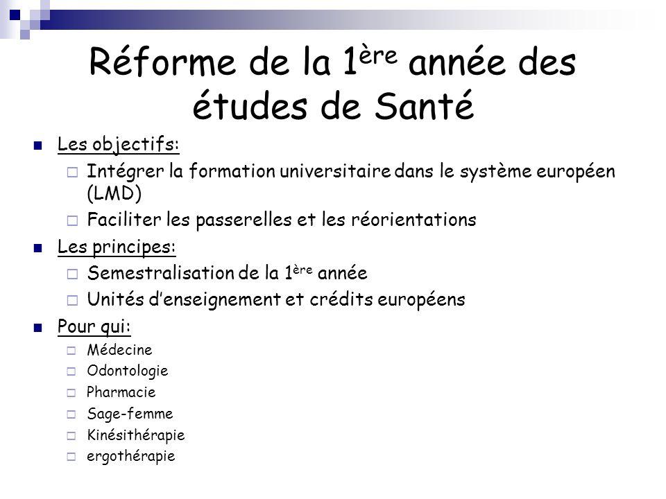 Réforme de la 1 ère année des études de Santé Les objectifs: Intégrer la formation universitaire dans le système européen (LMD) Faciliter les passerel