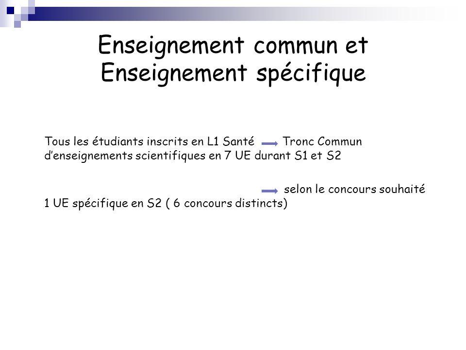 Enseignement commun et Enseignement spécifique Tous les étudiants inscrits en L1 Santé Tronc Commun denseignements scientifiques en 7 UE durant S1 et