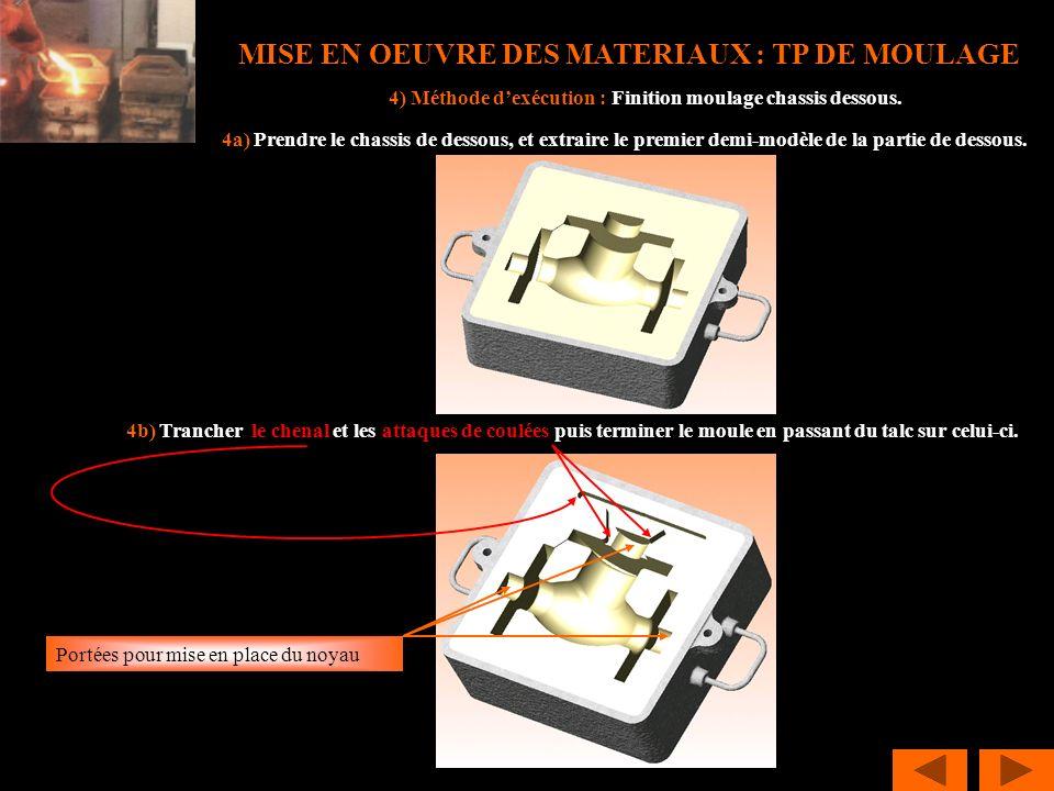MISE EN OEUVRE DES MATERIAUX : TP DE MOULAGE 4) Méthode dexécution : Finition moulage chassis dessous. 4a) Prendre le chassis de dessous, et extraire