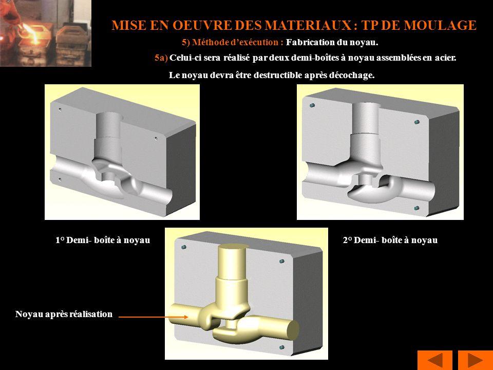 MISE EN OEUVRE DES MATERIAUX : TP DE MOULAGE 5) Méthode dexécution : Fabrication du noyau. 5a) Celui-ci sera réalisé par deux demi-boîtes à noyau asse