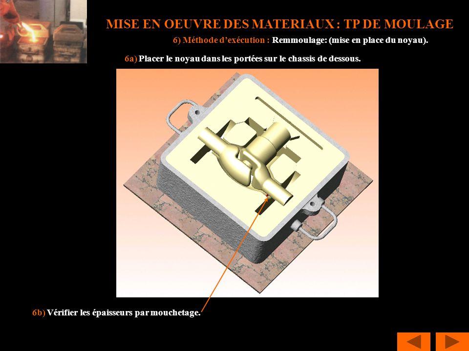 MISE EN OEUVRE DES MATERIAUX : TP DE MOULAGE 6) Méthode dexécution : Remmoulage: (mise en place du noyau). 6a) Placer le noyau dans les portées sur le