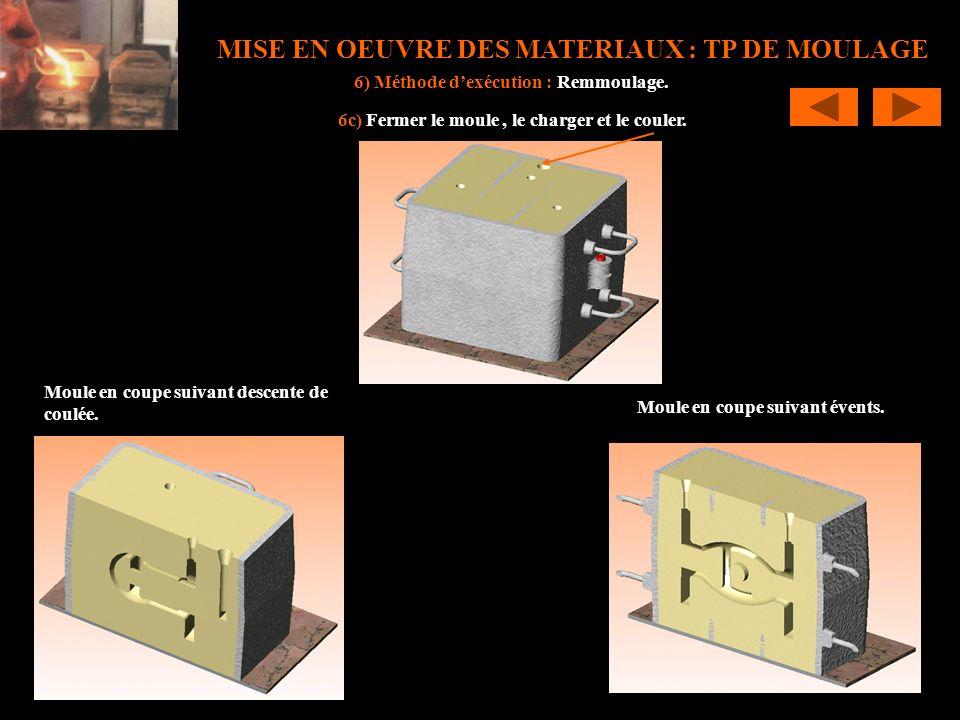 MISE EN OEUVRE DES MATERIAUX : TP DE MOULAGE 6) Méthode dexécution : Remmoulage. 6c) Fermer le moule, le charger et le couler. Moule en coupe suivant