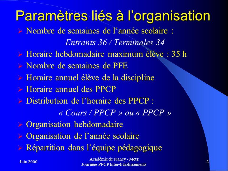 Juin 2000 Académie de Nancy - Metz Journées PPCP Inter-Etablissements 3 Ex 1 : T° BEP PMU 24 élèves Nb.