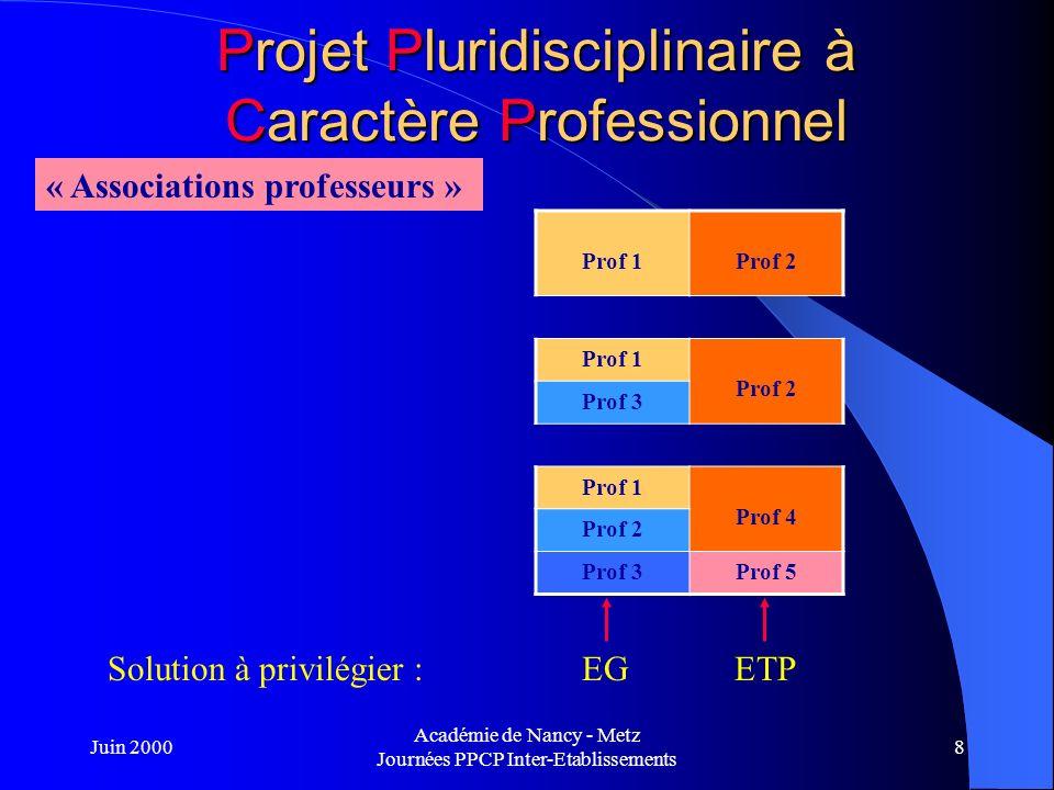 Juin 2000 Académie de Nancy - Metz Journées PPCP Inter-Etablissements 8 « Associations professeurs » Prof 1Prof 2 Prof 1 Prof 2 Prof 3 Prof 1 Prof 4 Prof 2 Prof 3Prof 5 Solution à privilégier : EG ETP Projet Pluridisciplinaire à Caractère Professionnel