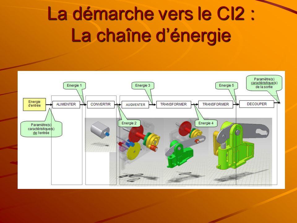 La démarche vers le CI2 : La chaîne dénergie