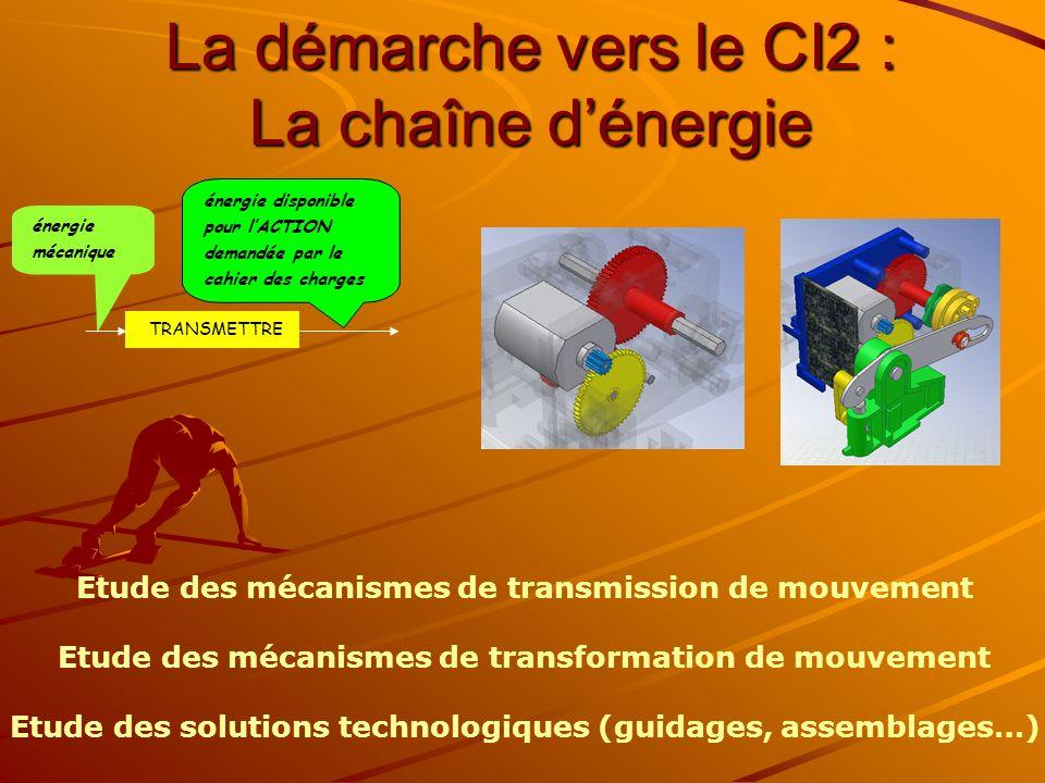 La démarche vers le CI2 : La chaîne dénergie Objectifs dapprentissage Lélève découvre et comprend: La loi d entrée / sortie dans un mécanisme de transformation de mouvement.