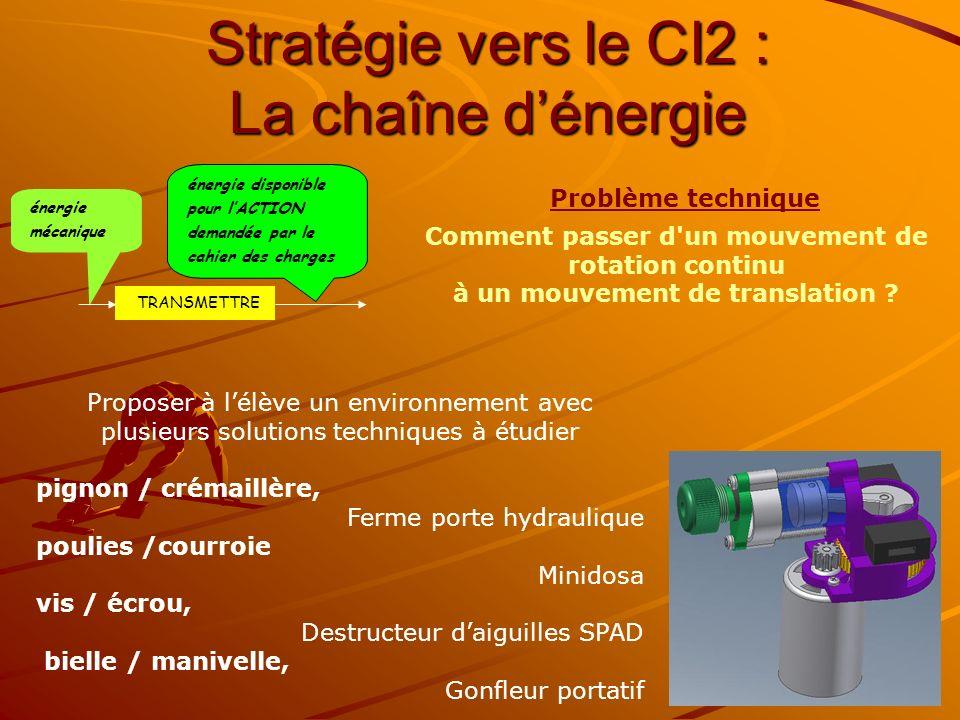 Stratégie vers le CI2 : La chaîne dénergie TRANSMETTRE énergie mécanique énergie disponible pour lACTION demandée par le cahier des charges Proposer à