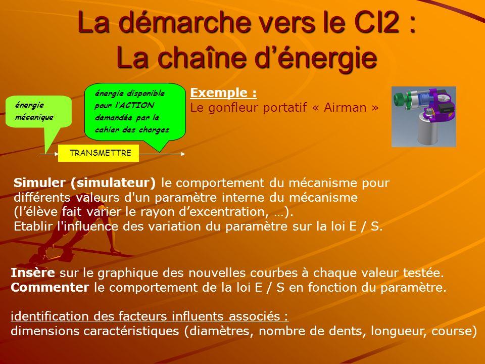La démarche vers le CI2 : La chaîne dénergie TRANSMETTRE énergie mécanique énergie disponible pour lACTION demandée par le cahier des charges Exemple