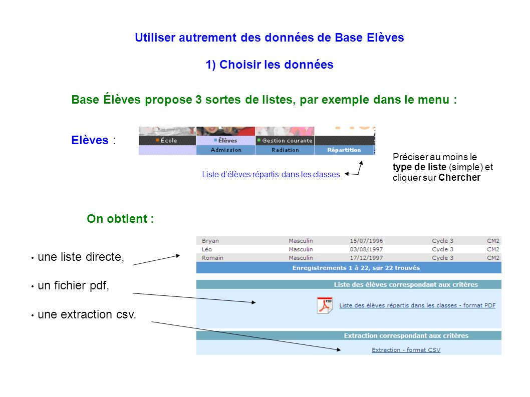 Utiliser autrement des données de Base Elèves 1) Choisir les données Base Élèves propose 3 sortes de listes, par exemple dans le menu : Elèves : Liste délèves répartis dans les classes.