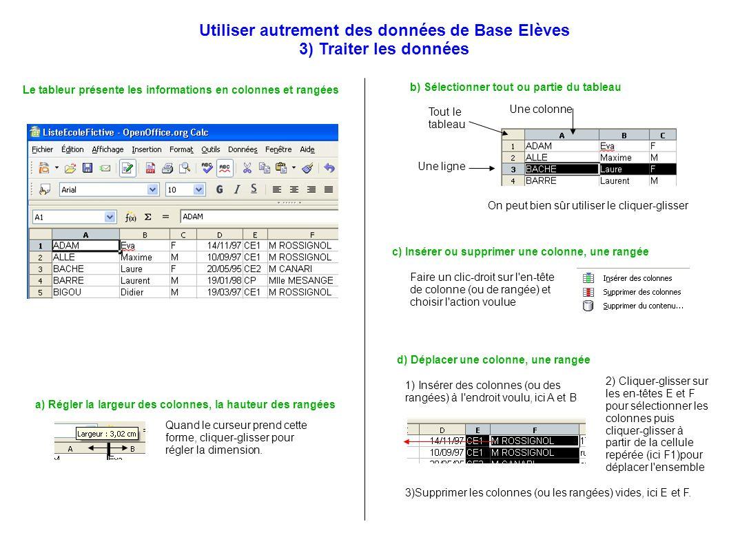 e) Trier les données 1) Sélectionner l ensemble des données 2) Menu Données -> Trier 3) Choisir 1, 2 ou 3 critères de tri : colonne et ordre f) Recopier, Créer une liste croissante Taper la première valeur puis cliquer-glisser à partir du coin S il s agit d un nombre, la valeur s incrémente automatiquement S il la valeur n est pas numérique, elle est copiée Astuce : Si on veut juste copier une valeur se termiunant par un chiffre (par ex.