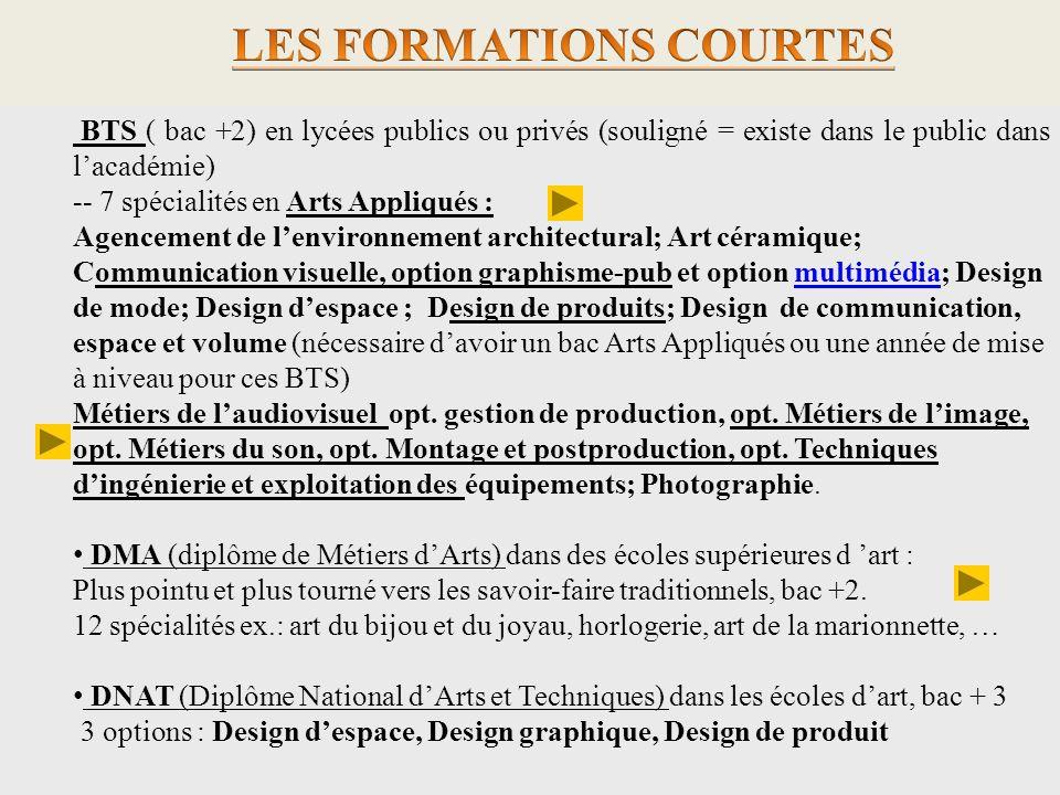 BTS ( bac +2) en lycées publics ou privés (souligné = existe dans le public dans lacadémie) -- 7 spécialités en Arts Appliqués : Agencement de lenviro