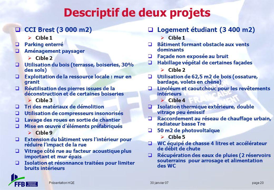 Présentation HQE 30 janvier 07 page 20 Descriptif de deux projets CCI Brest (3 000 m2) Cible 1 Parking enterré Aménagement paysager Cible 2 Utilisatio