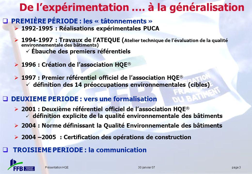 Présentation HQE 30 janvier 07 page 3 De lexpérimentation …. à la généralisation PREMIÈRE PÉRIODE : les « tâtonnements » 1992-1995 : Réalisations expé