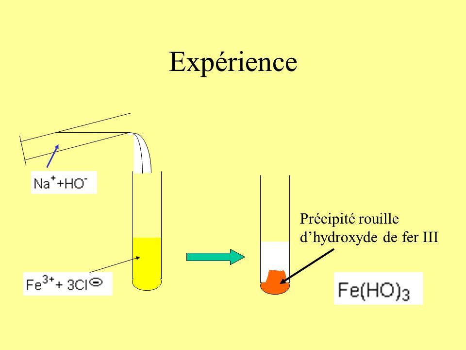 Précipité rouille dhydroxyde de fer III Expérience