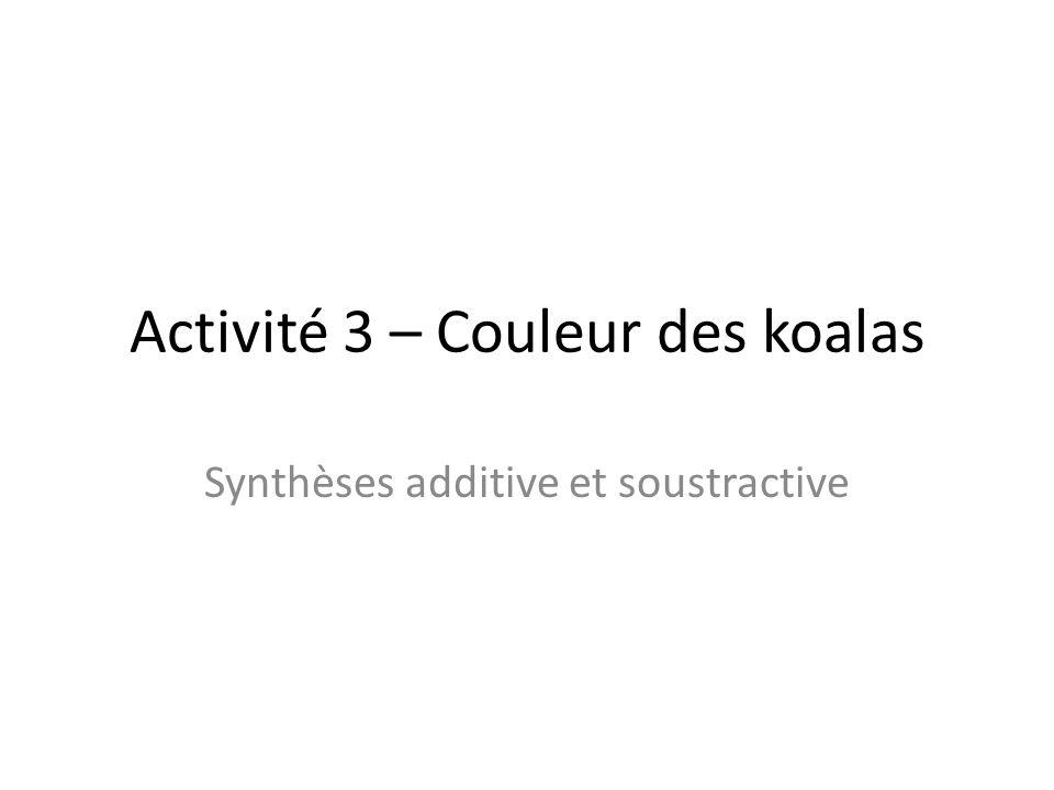 Activité 3 – Couleur des koalas Synthèses additive et soustractive