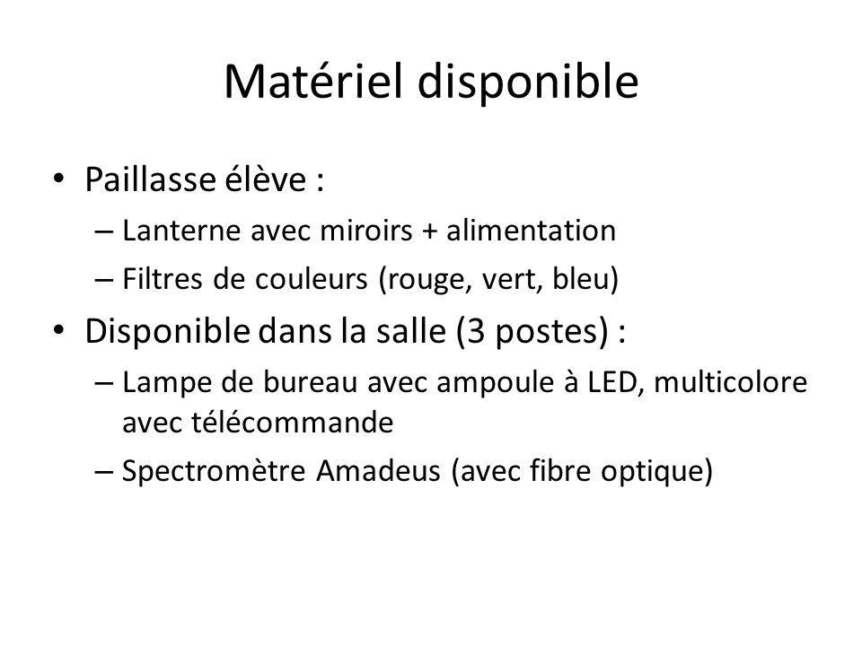 Matériel disponible Paillasse élève : – Lanterne avec miroirs + alimentation – Filtres de couleurs (rouge, vert, bleu) Disponible dans la salle (3 pos
