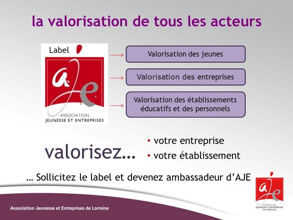 la valorisation de tous les acteurs Label Valorisation des établissements éducatifs et des personnels Valorisation des jeunes Valorisation des entrepr