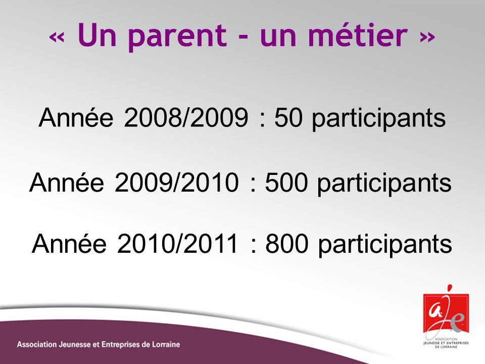 « Un parent - un métier » Année 2008/2009 : 50 participants Année 2009/2010 : 500 participants Année 2010/2011 : 800 participants