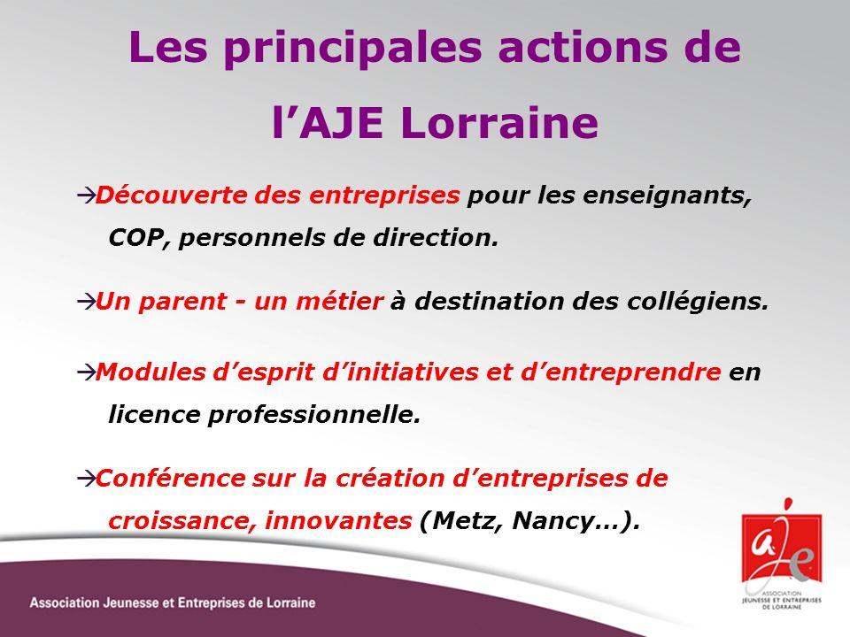 Les principales actions de lAJE Lorraine Découverte des entreprises pour les enseignants, COP, personnels de direction. Un parent - un métier à destin