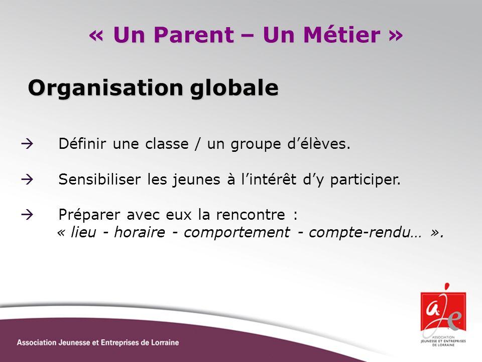 « Un Parent – Un Métier » Organisation globale Définir une classe / un groupe délèves. Sensibiliser les jeunes à lintérêt dy participer. Préparer avec
