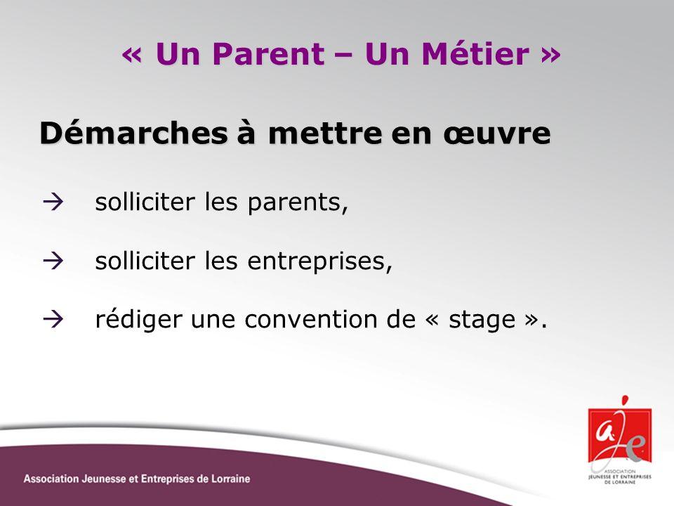 « Un Parent – Un Métier » Démarches à mettre en œuvre solliciter les parents, solliciter les entreprises, rédiger une convention de « stage ».