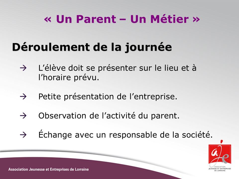 « Un Parent – Un Métier » Déroulement de la journée Lélève doit se présenter sur le lieu et à lhoraire prévu. Petite présentation de lentreprise. Obse