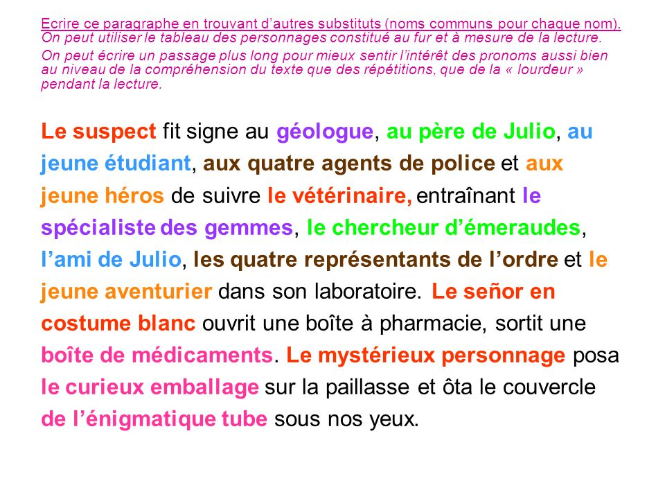 Ecrire ce paragraphe en trouvant dautres substituts (noms communs pour chaque nom). On peut utiliser le tableau des personnages constitué au fur et à