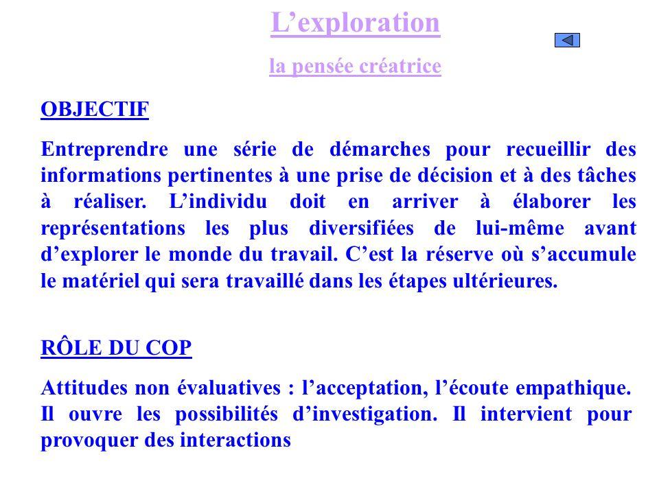 Lexploration la pensée créatrice OBJECTIF Entreprendre une série de démarches pour recueillir des informations pertinentes à une prise de décision et