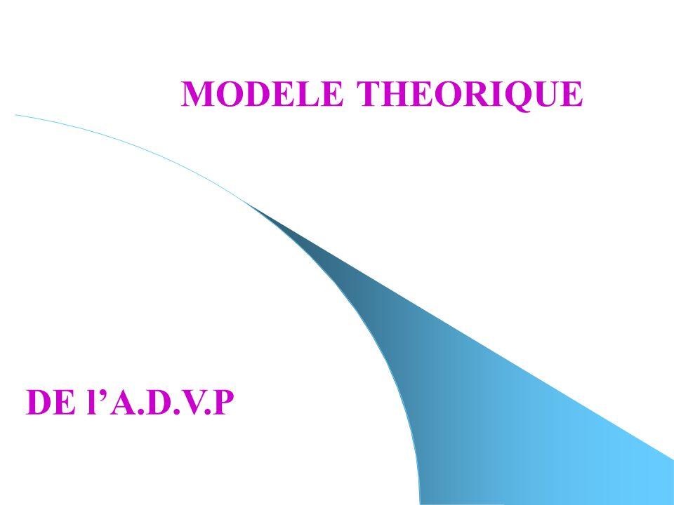 MODELE THEORIQUE DE lA.D.V.P