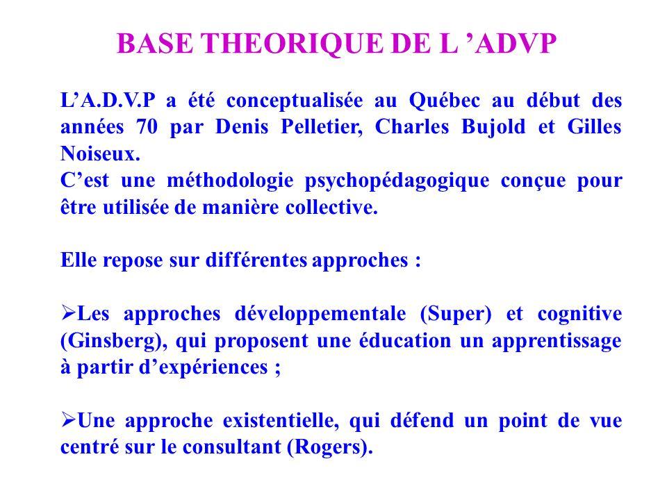 LA.D.V.P a été conceptualisée au Québec au début des années 70 par Denis Pelletier, Charles Bujold et Gilles Noiseux. Cest une méthodologie psychopéda