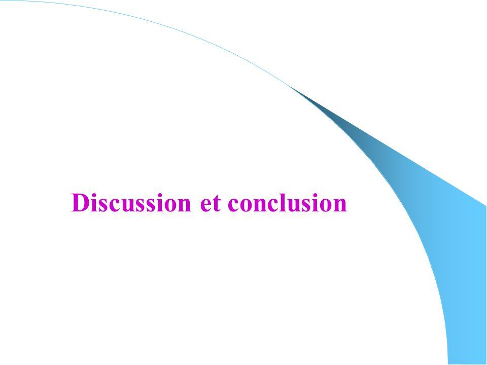 Discussion et conclusion