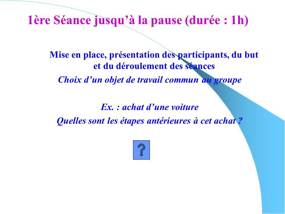 Mise en place, présentation des participants, du but et du déroulement des séances Choix dun objet de travail commun au groupe Ex. : achat dune voitur